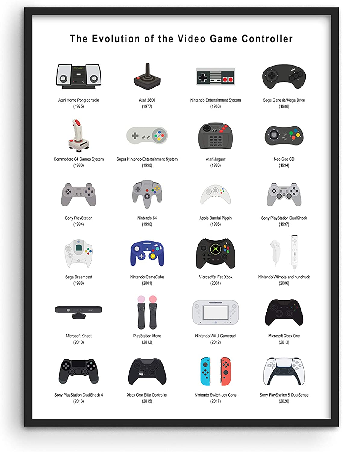 The poster, showing off years' worth of game controllers all in one place.