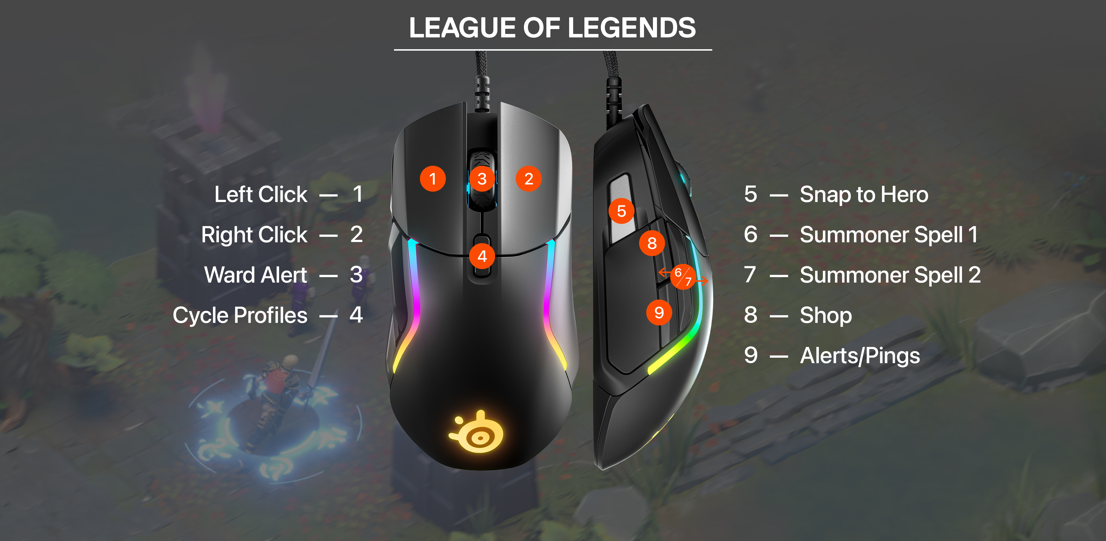 A diagram of how you can set up the Rival 5 to work with League of Legends.