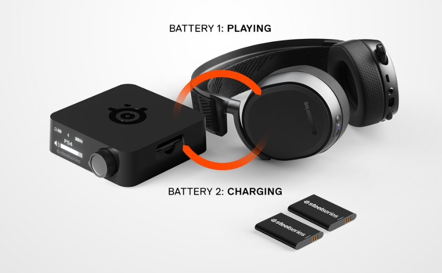 """Arctis Pro Wireless next to wireless transmitter base station which displays """"PS4"""" and 2 headset batteries, reading """"Battery 1: Playing"""" and """"Battery 2: Charging"""""""