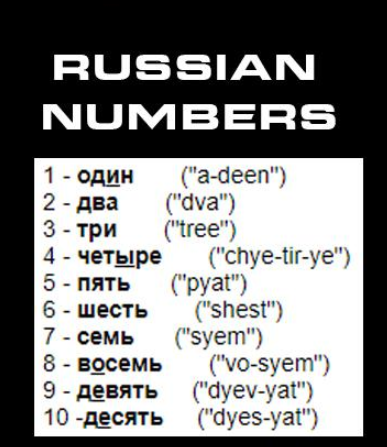 Russian numbers 1-10 with pronunciations