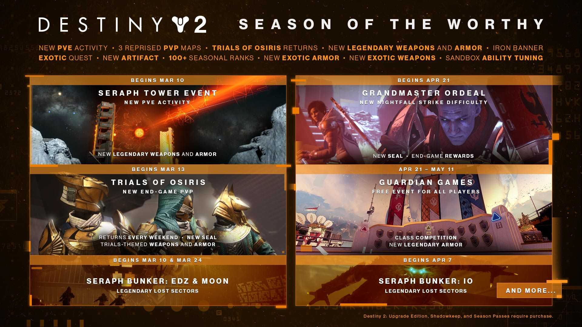 Bungie.net's calendar of upcoming Season 10 content, including the Seraph Tower Event, Grandmaster Ordeal, Trials of Osiris, Guardian Games, and Seraph Bunkers on EDZ, Moon, and Io