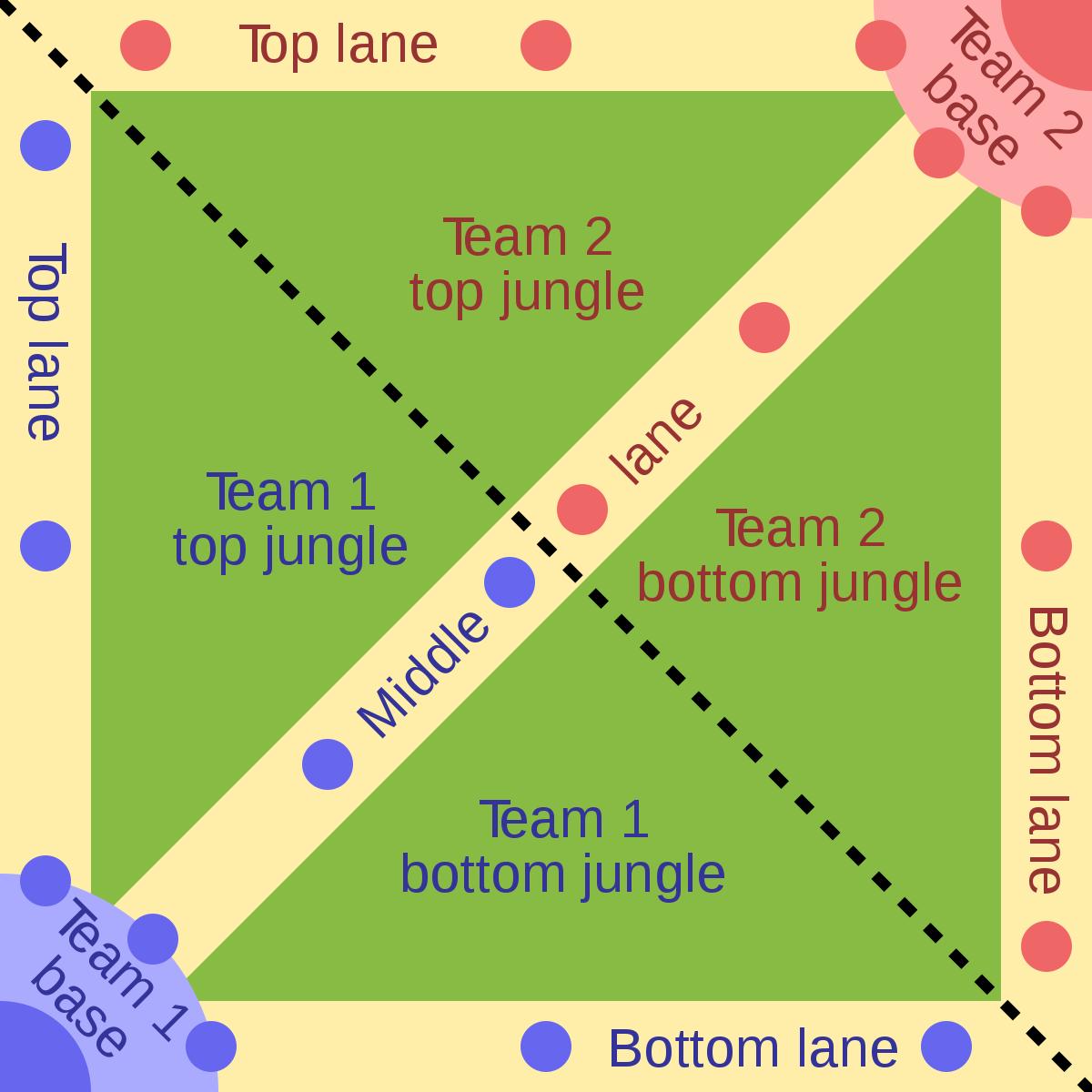 MOBA map