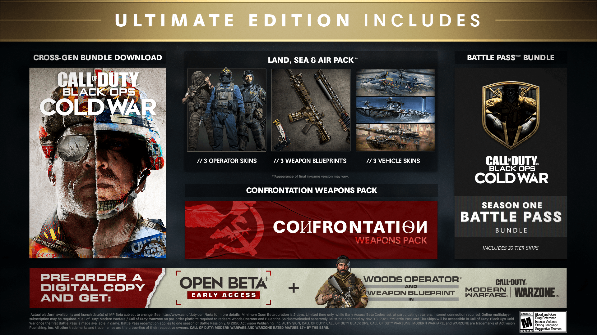 A description of each version of Call of Duty: Black Ops Cold War that's available for preorder.