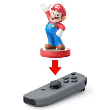 A Mario amiibo sitting atop the location of the Joy-Con's NFC reader.