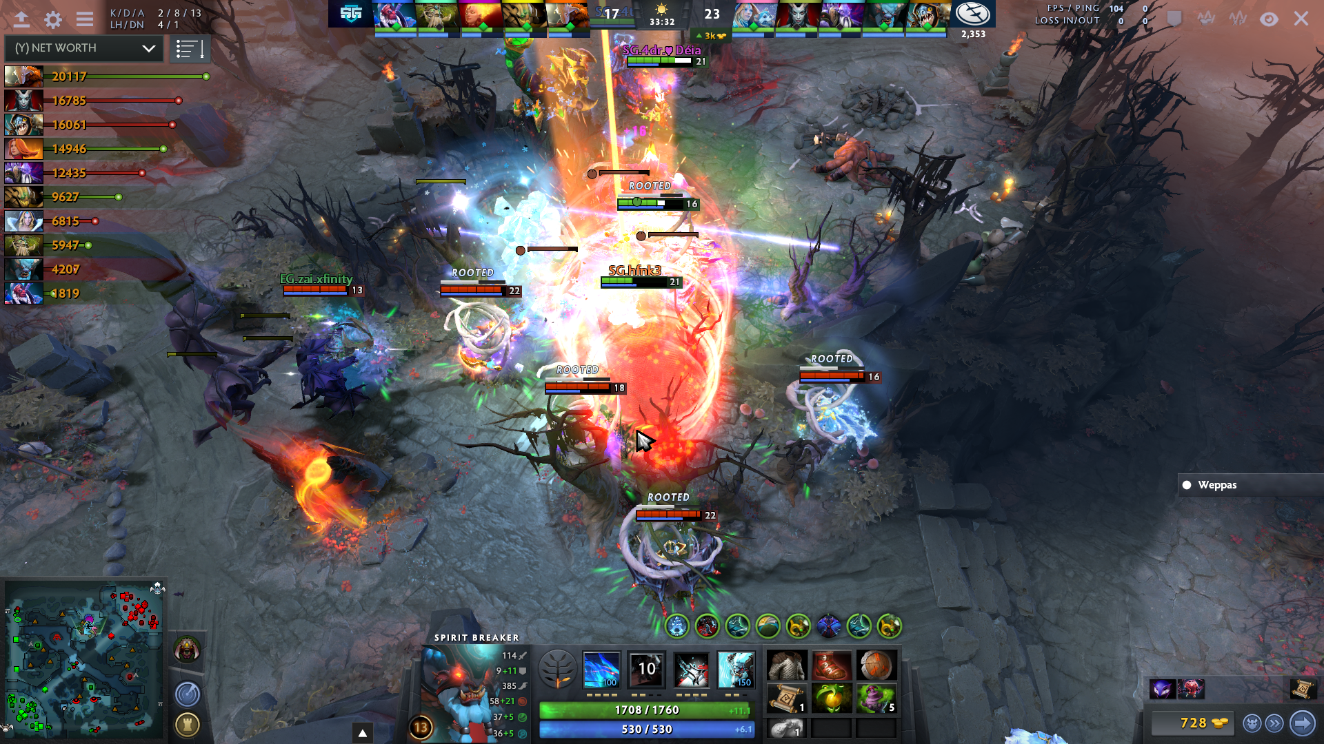 Typical Dota game