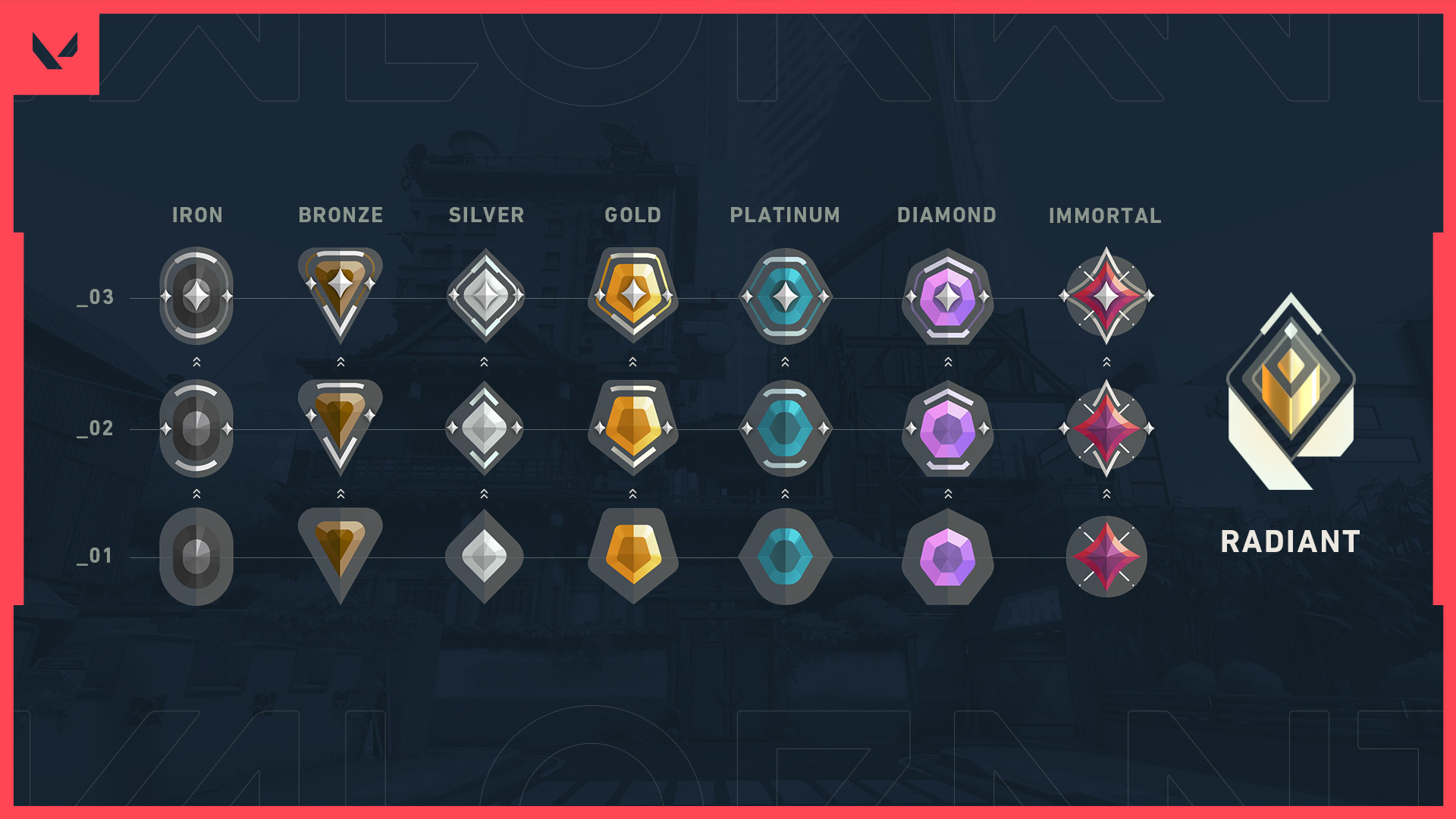 A chart of rank icons divided by category: iron, bronze, silver, gold, platinum, diamond, immortal, and Valorant.