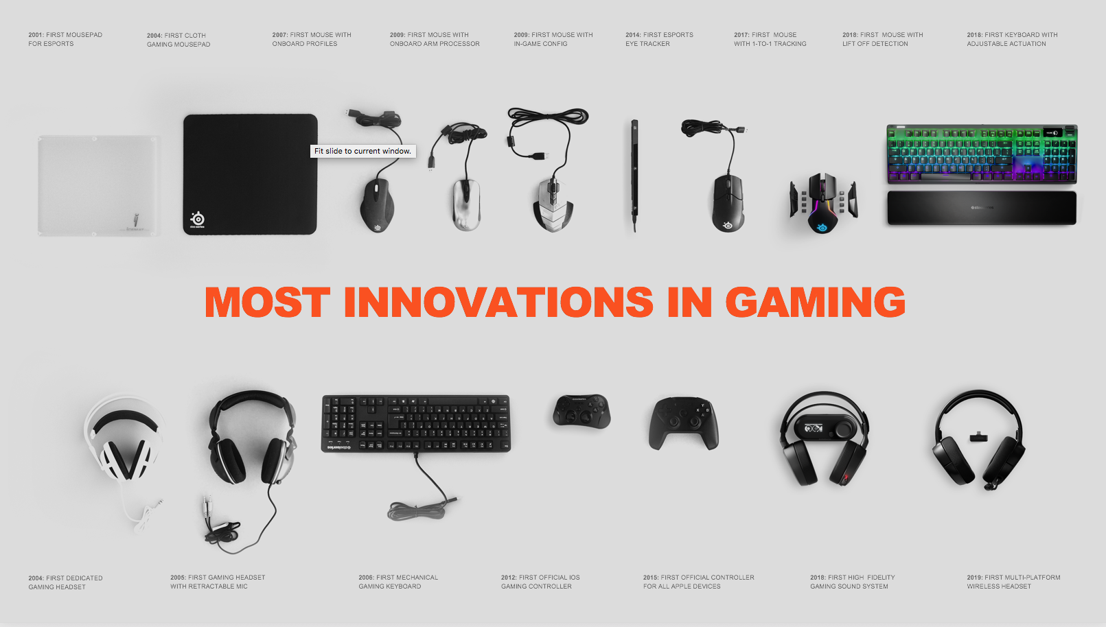SteelSeries product firsts
