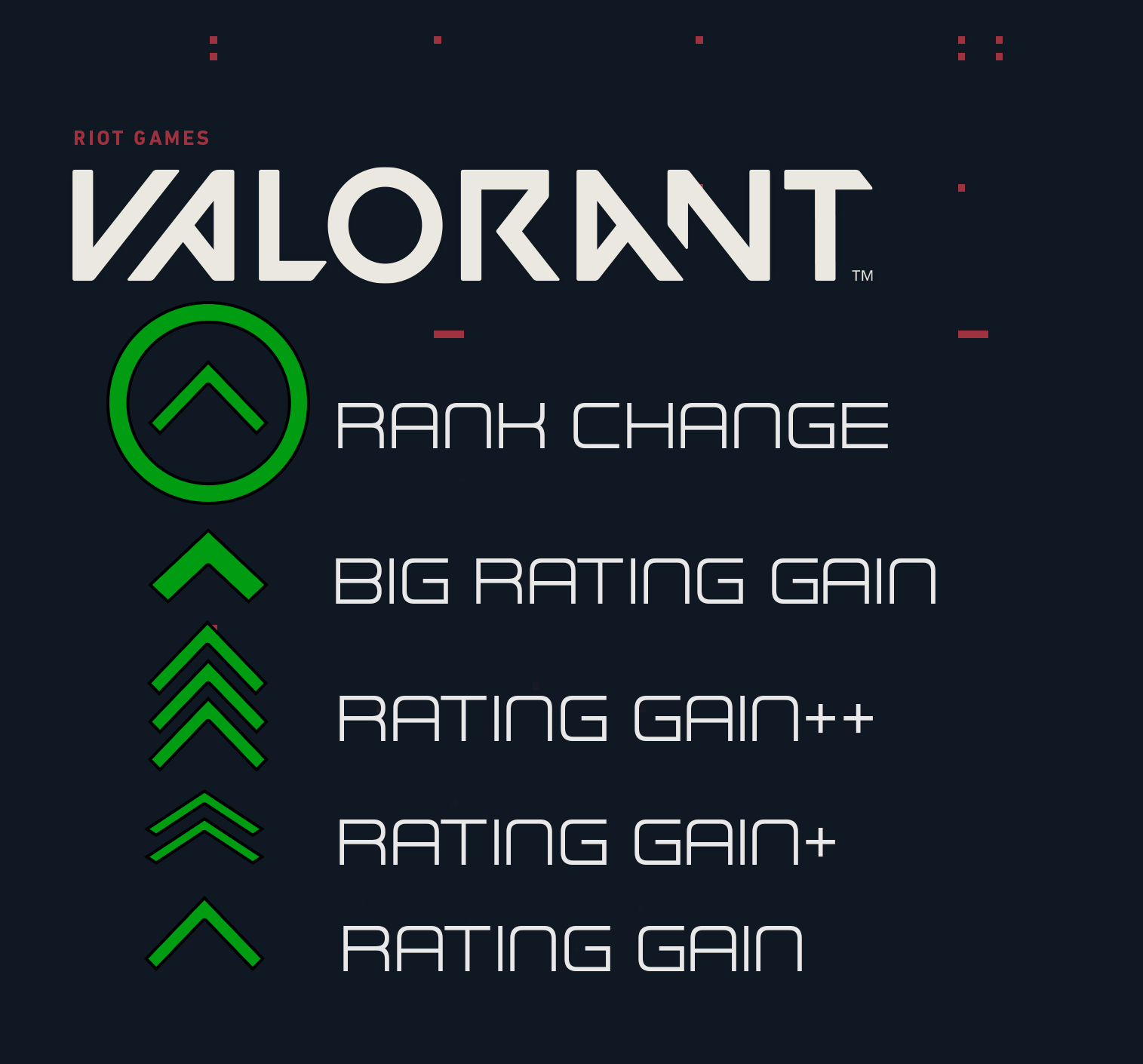 A list of rank icons indicated by upward facing green arrows. It reads, Riot Games Valorant Rank Change. big rating gain, rating gain++, rating gain+, rating gain.