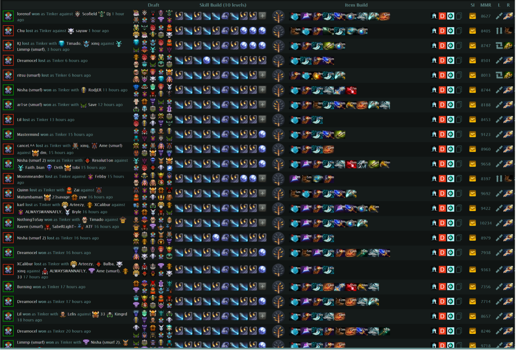 Tinker overview