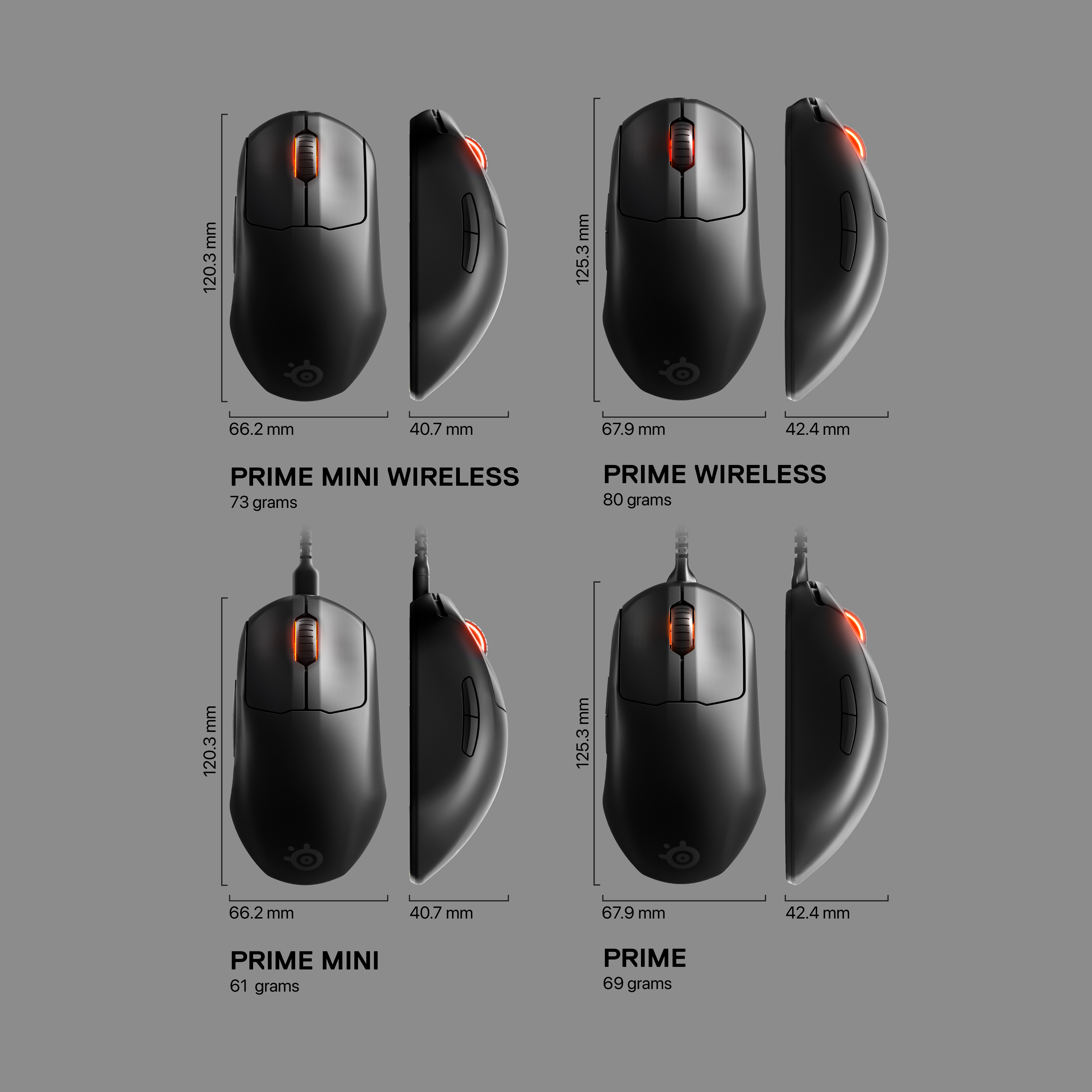 Prime mice sizes and shapes