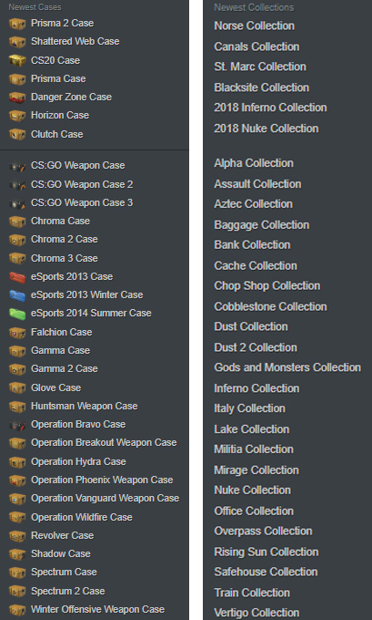 A list of CS:GO cases with box or case shaped icons. They read: Newest Cases. Prisma 2 Case, Shattered Web Case, CS20 Case, Prisma Case, Danger Zone Case, Horizon Case, Clutch Case, CS:GO Weapon Case, CS:GO Weapon Case 2, CS:GO Weapon Case 3, Chroma Case, Chroma 2 Case, Chroma 3 Case, eSports 2013 Case, eSports 2013 Winter Case, eSports 2014 Summer Case, Falchion Case, Gamma Case, Gamma 2 Case, Glove Case, Huntsman Weapon Case, Operation Bravo Case, Operation Breakout Weapon Case, Operation Hydra Case, Operation Phoenix Weapon Case, Operation Vanguard Weapon Case, Operation Wildfire Case, Revolver Case, Shadow Case, Spectrum Case, Spectrum 2 Case, and Winter Offensive Weapon Case. A second list reads: Lastest Collections. Norse Collection, Canals Collection, St. Marc Collection, Blacksite Collection, 2018 Inferno Collection, 2018 Nuke Collection, Alpha Collection, Assault Collection, Aztec Collection, Baggage Collection, Bank Collection, Cache Collection, Chop Shop Collection, Cobblestone Collection, Dust Collection, Dust 2 Collection, Gods and Monsters Collection, Inferno Collection, Italy Collection, Lake Collection, Militia Collection, Mirage Collection, Nuke Collection, Office Collection, Overpass Collection, Rising Sun Collection, Safehouse Collection, Train Collection, and Vertigo Collection