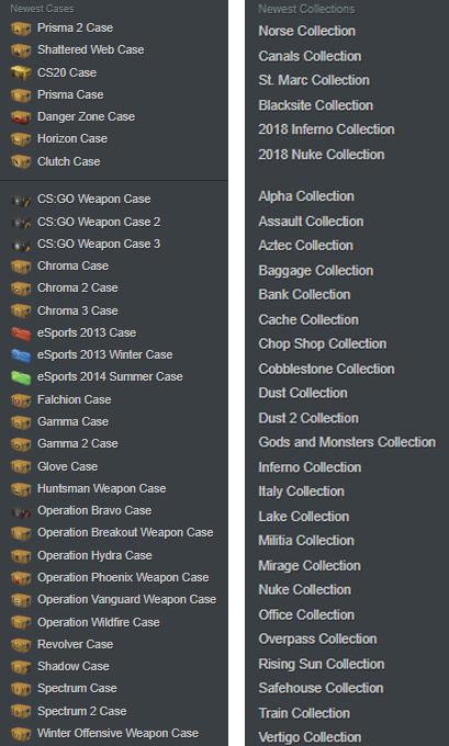 Uma lista de caixas CS:GO com ícones em forma de caixa ou de caixa. Eles lêem: Casos mais recentes. Estojo Prisma 2, Estojo de Web estilhaçado, Estojo CS20, Estojo Prisma, Estojo de Zona de Perigo, Estojo Horizon, Estojo de Embraiagem, Estojo de Arma CS:GO, Estojo de Arma CS:GO 2, CS:Mala de Armas GO 3, Mala Chroma 2, Mala Chroma 3, Mala eSports 2013, Mala eSports 2013 Inverno, Mala eSports 2014 Verão, Mala Falchion, Mala Gamma, Mala Gamma 2, Mala Luva, Mala de Armas Huntsman, Mala Operação Bravo, Operação Mala de Arma Breakout, Operação Mala Hydra, Operação Mala de Arma Phoenix, Operação Mala de Arma Vanguard, Operação Mala de Fogo Selvagem, Mala de Revolver, Mala de Sombra, Mala Spectrum, Mala de Arma Spectrum 2, e Mala de Arma Ofensiva de Inverno. Uma segunda lista lê-se: Últimas Colecções. Colecções Norse, Canals Collection, St. Marc Collection, Blacksite Collection, 2018 Inferno Collection, 2018 Nuke Collection, Alpha Collection, Assault Collection, Aztec Collection, Baggage Collection, Bank Collection, Cache Collection, Chop Shop Collection, Cobblestone Collection, Dust Collection, Dust 2 Collection, Gods and Monsters Collection, Colecção Inferno, Colecção Itália, Colecção Lago, Colecção Milícia, Colecção Mirage, Colecção Nuke, Colecção Office, Colecção Overpass, Colecção Sol Nascente, Colecção Safehouse, Colecção Train, e Colecção Vertigo