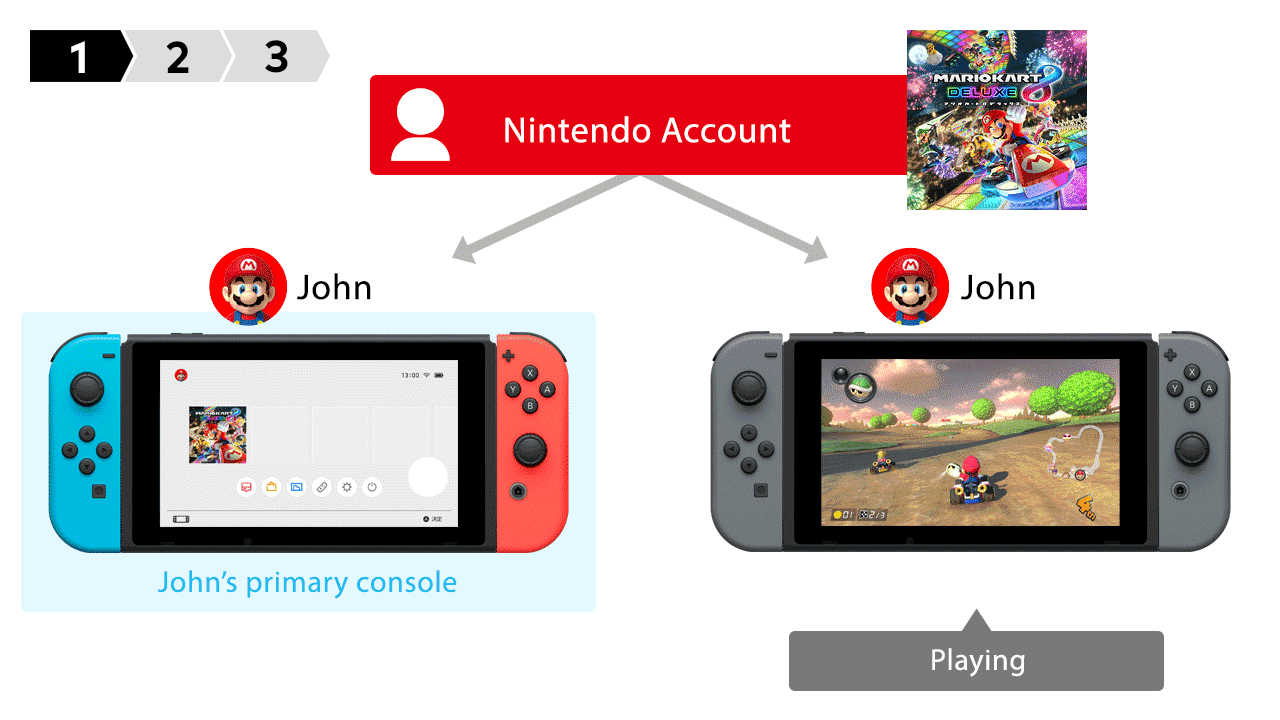 How To Use Nintendo Switch And Switch Lite Together Steelseries