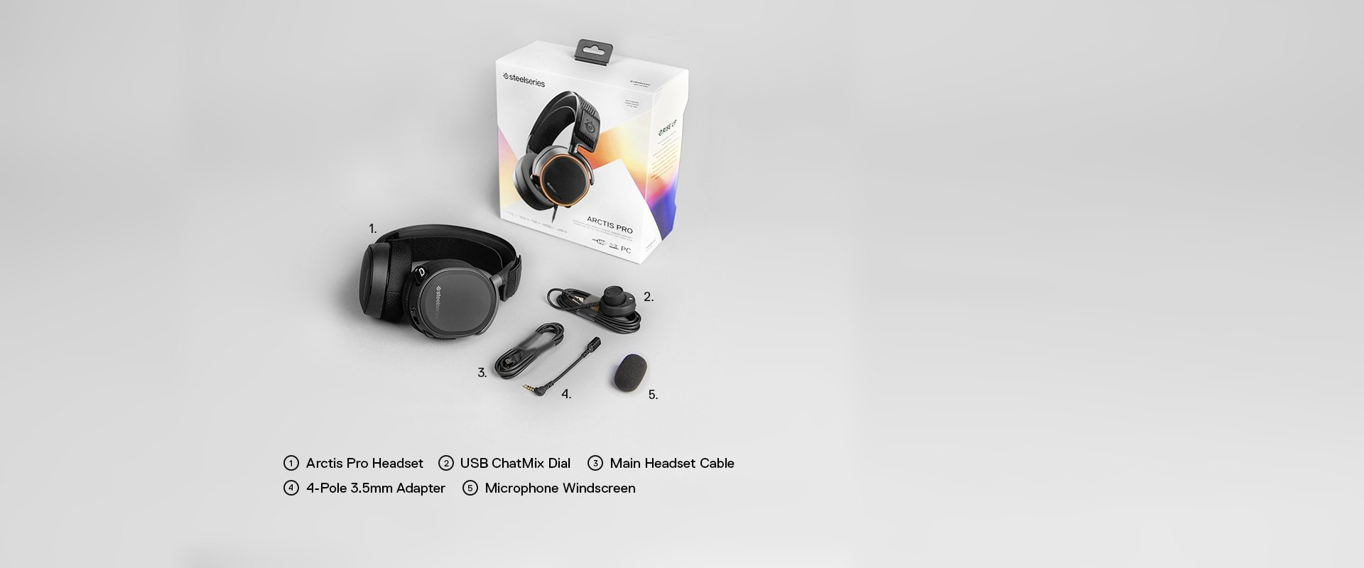 Arctis Pro headset exterior packaging shown with box contents displayed. 1. Arctis Pro Headset 2. USB ChatMix Dial 3. Main Headset Cable 4. 4-pole 3.5mm Adapter 5. Abafador de ventos para microfone