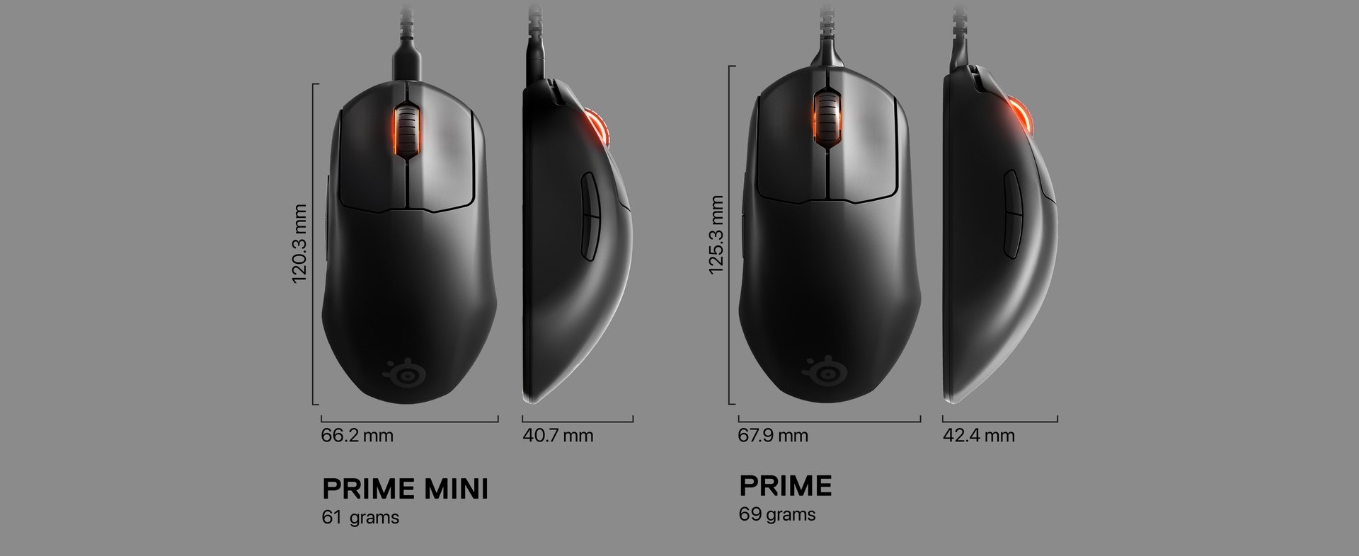 A diagram showing the size difference between the Prime and Prime Mini. Text left: Prime Mini, 61 grams. Text right: Prime, 69 grams.