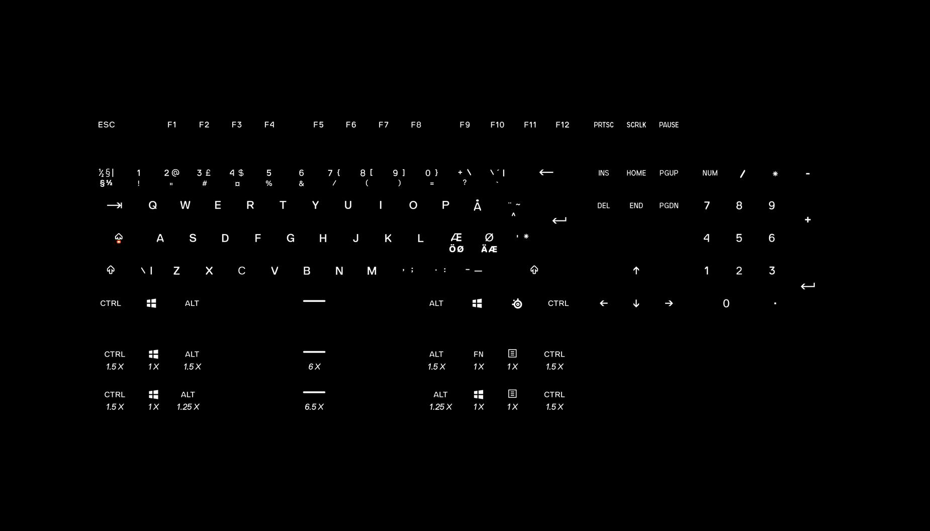 Touches Prismcaps nordiques avec 2ensembles supplémentaires (16touches) de touches de clavier pour des configurations alternatives de la rangée du bas.